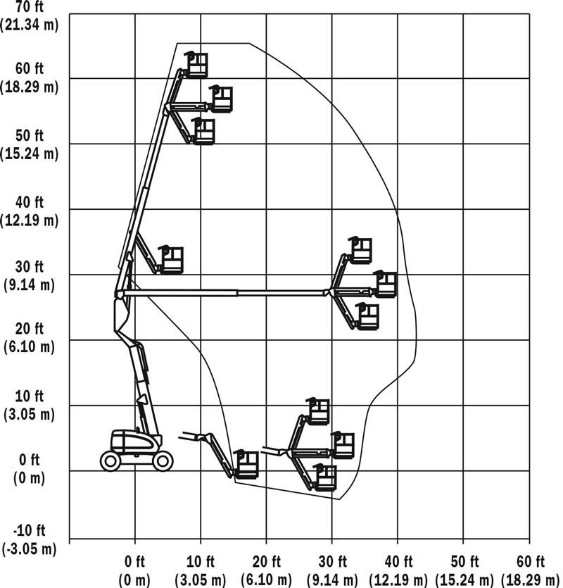 600aj Range Chart - 600AJ - Diesel Articulating Boom Lift For Hire