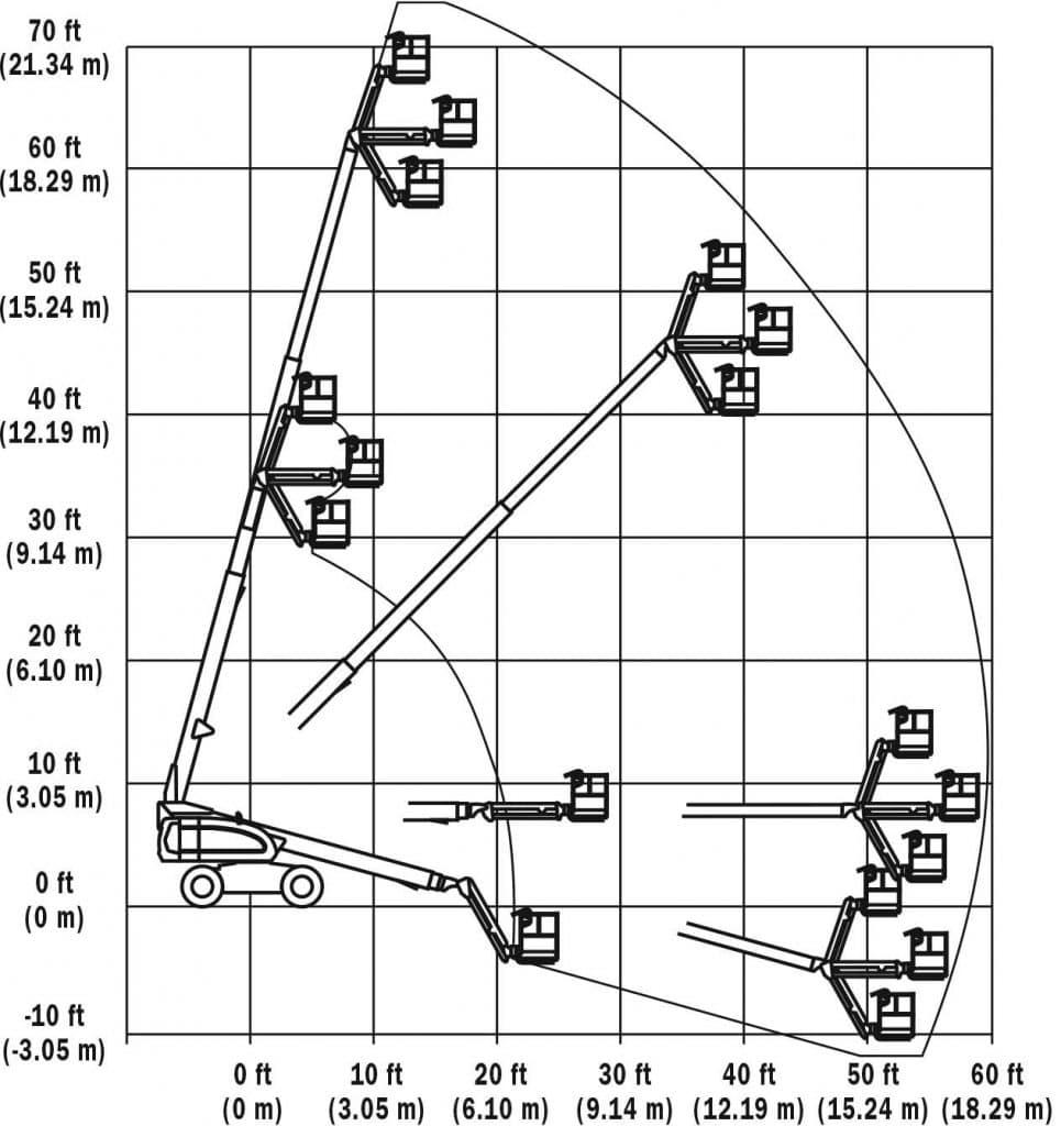 Range-Chart